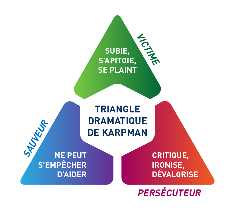 triangle Karpmann